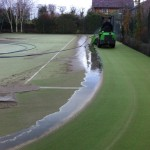 Synthetic MUGA Court Cleaning Costs