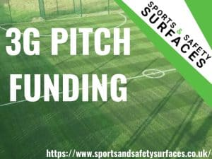 "Background of 3G pitch with green overlay. URL Bottom Right, Sports and Safety Surfaces Top Right. Text ""3G Pitch Funding"""
