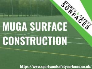 "Background of MUGA surface with green overlay. Bottom Right is URL, Top Right is Sports and Safety Surfaces. Text ""MUGA Surface Construction""."